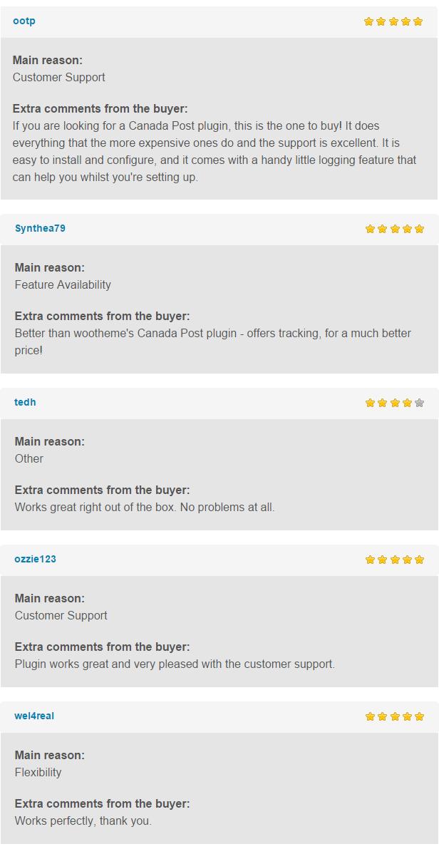Reviews!